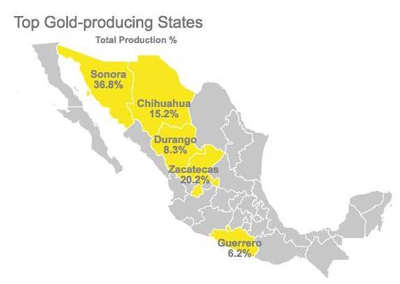 Pilar-Mexican Gold producing states
