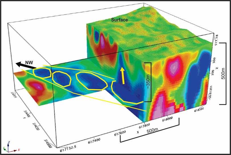 Figure 2. 3D Inversion Magnetic Susceptibility. NW-SE shear corridor with N-S structures bounded within structures bounded within, at ~350m depth