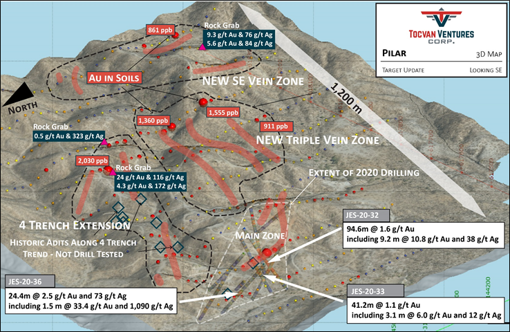 Tocvan Samples 4.5 g/t Au and 735 g/t Ag in channel sample at New Triple Vein Zone.  Sampling at 4 Trench Extension returns 19.9 g/t Au in channel sample.